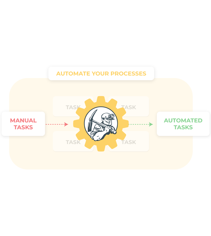 Automate your processes with Klondike