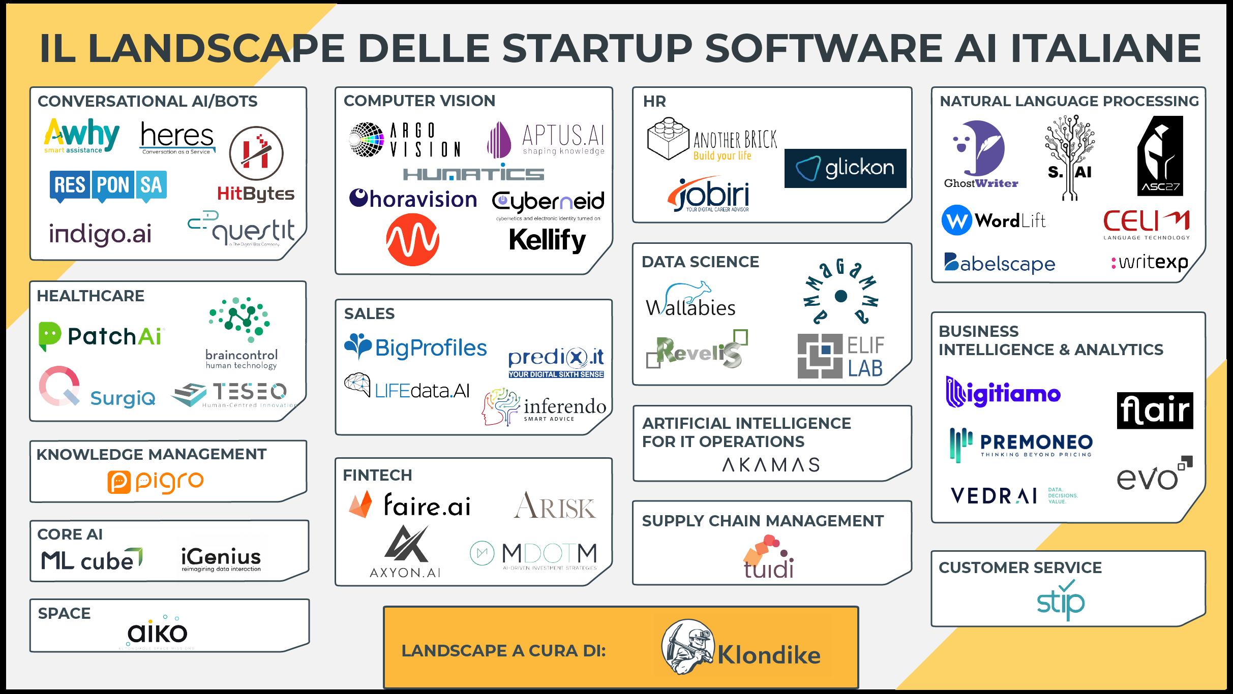 landscape-startup-AI